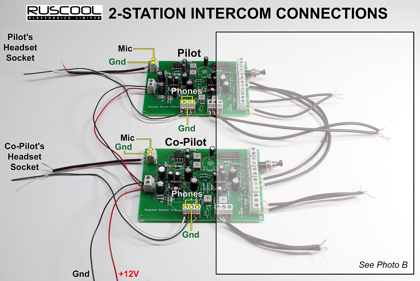 Ruscool Intercom Boards